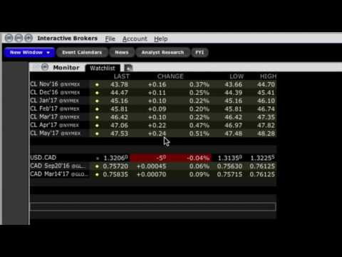 Futures Example WTI Oil and CAD