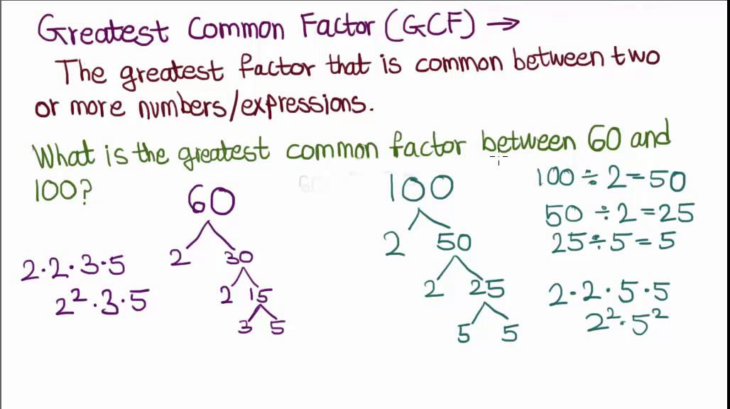 Lesson 25 Greatest Common Factor