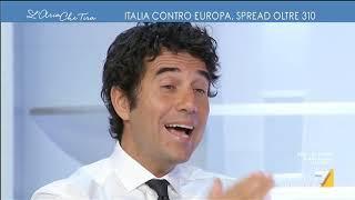 Guido Maria Brera, gruppo Kairos: 'Spread mai cosi alto, oggi siamo isolati. Da 300 a 3000 è ...