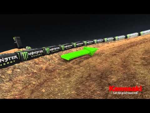 Supercross LIVE 2013 – Monster Energy Supercross Animated Track Map – Phoenix 11213