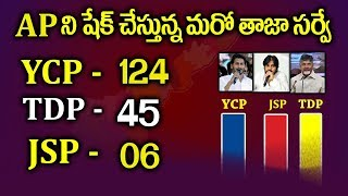 Murthy Final Survey On AP 175 Constituencies   Who Will be The AP Next CM   Jagan   Pawan   CBN