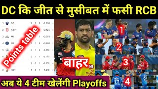 IPL 2020- Points table analisis after 7 matches, Playoffs prediction