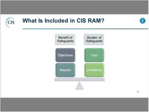 CIS RAM (Risk Assessment Method) Launch Event