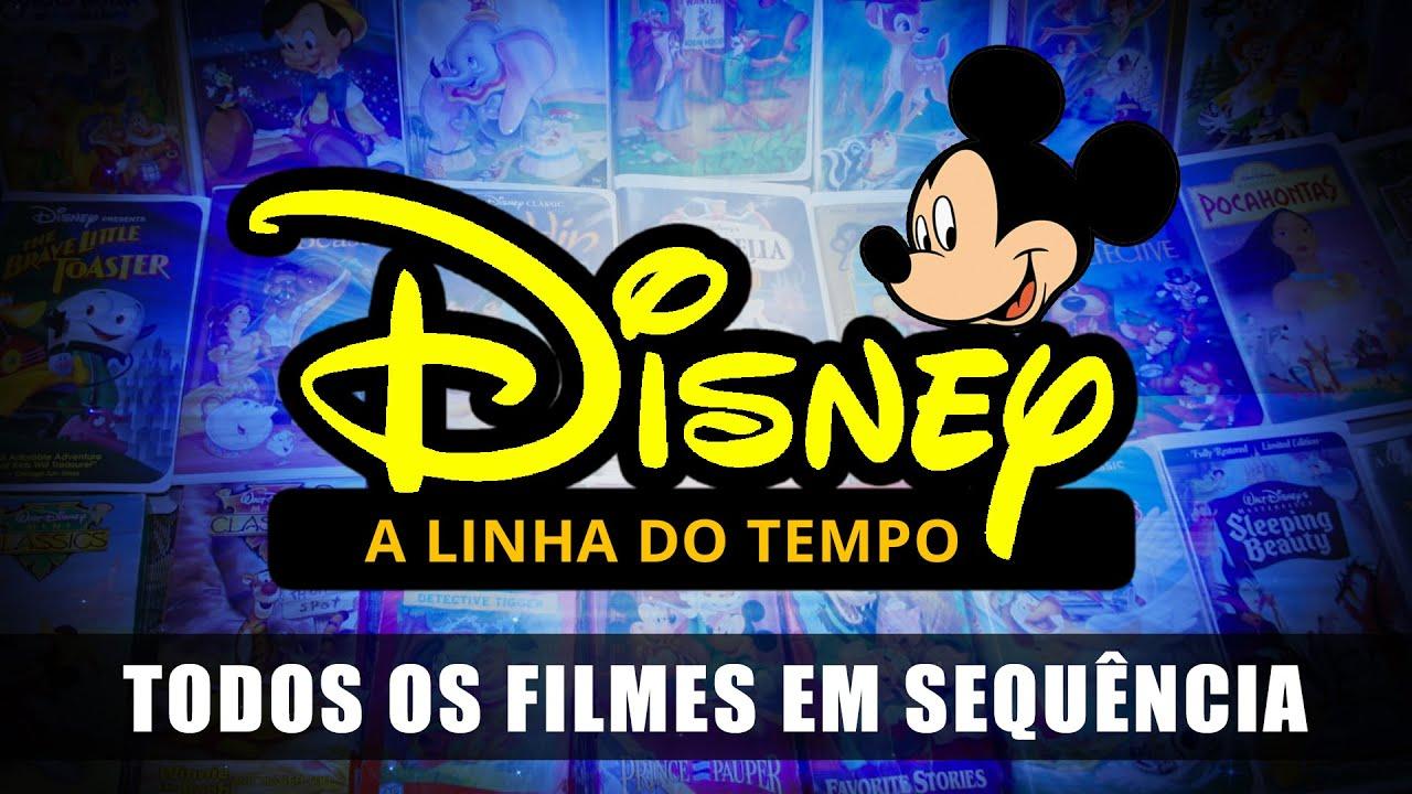 A linha do tempo da Disney