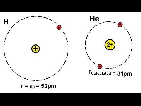 Chemistry periodic variations 5 of 23 atomic radius what chemistry periodic variations 5 of 23 atomic radius what determines the radius 1st period urtaz Image collections