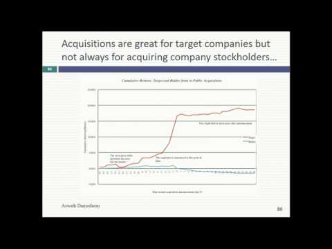 Session 24: Acquisition Valuation
