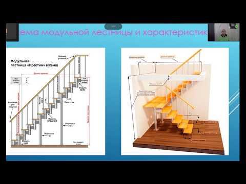 Лестница модульная Престиж, леруа мерлен, своими руками.