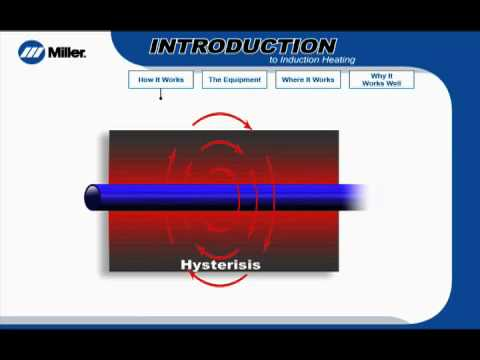 How Does Induction Heating Work In Welding