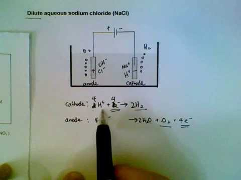 Electrolysis Of Dilute Sodium Chloride (inert Electrodes)
