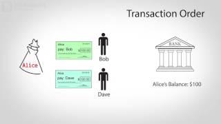 Что такое Bitсoin и как он работает?Взгляд с технической стороны.