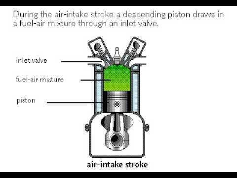 Gas Engine Animation