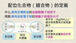 高中化學 配位化學1