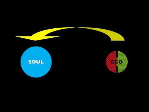 Spiritual Intelligence Methodology