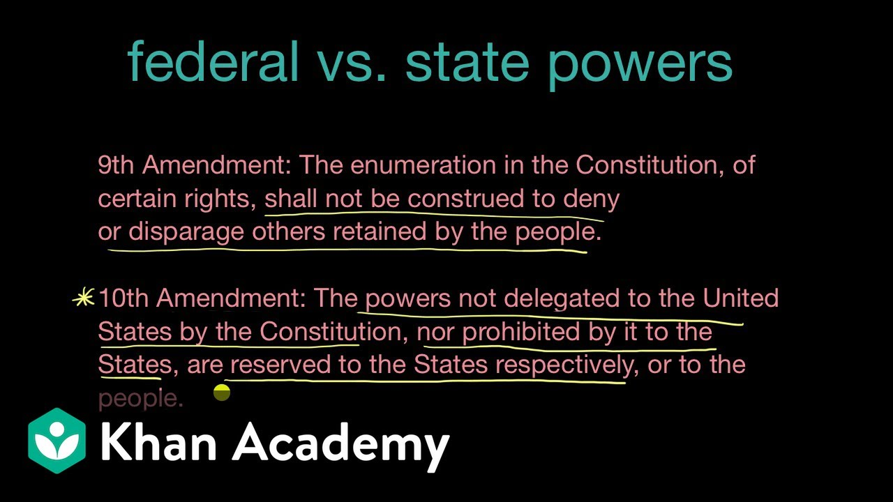 Printables of Core Worksheet Federalism Powers Divided ...