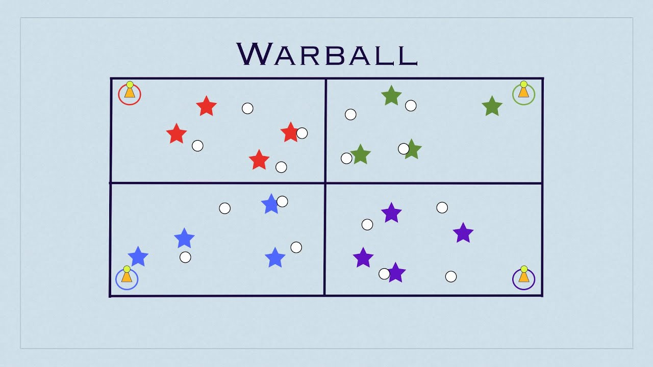 Image result for WAR BALL