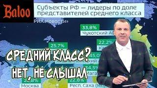 СРЕДНИЙ КЛАСС РОССИИ. ИСЧЕЗАЮЩИЙ ВИД.