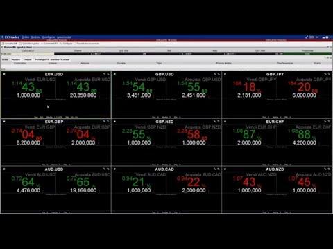 Trader WorkStation: Forex Trader