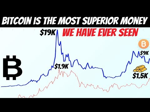 Bitcoin's Price Dips | Why It Doesn't Matter To Me