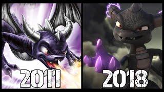 Evolution of Skylanders (2011-2018)