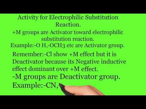 Mesomeric Effect for NEET, IIT-ADVANCE LEVEL.