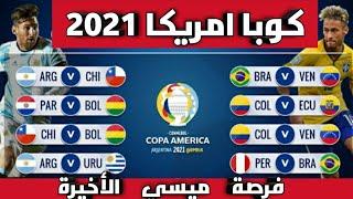 كوبا امريكا 2021 & نظام البطولة & تاريخ البطولة & المنتخبات المشاركة & البلاد المنظمة للبطولة