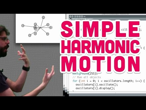 3.3: Simple Harmonic Motion - The Nature of Code
