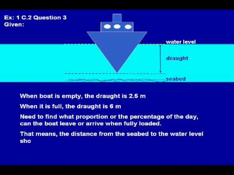 Specialist Mathematics(SACE) Textbook Solution 1 C.2 Q3.wmv