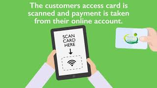 Cashless payments animation