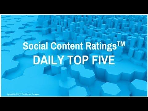 Nielsen social ratings: november 2, 2017