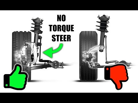 Why Doesn't The Honda Civic Type R Have Torque Steer?