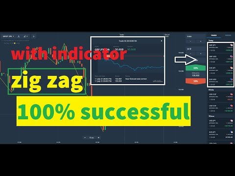 Zig Zag | 100% Successful Olymp Trade Strategy 2019 # King Trader