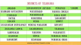 Telangana Districts (Old and New)-Districtsinfo