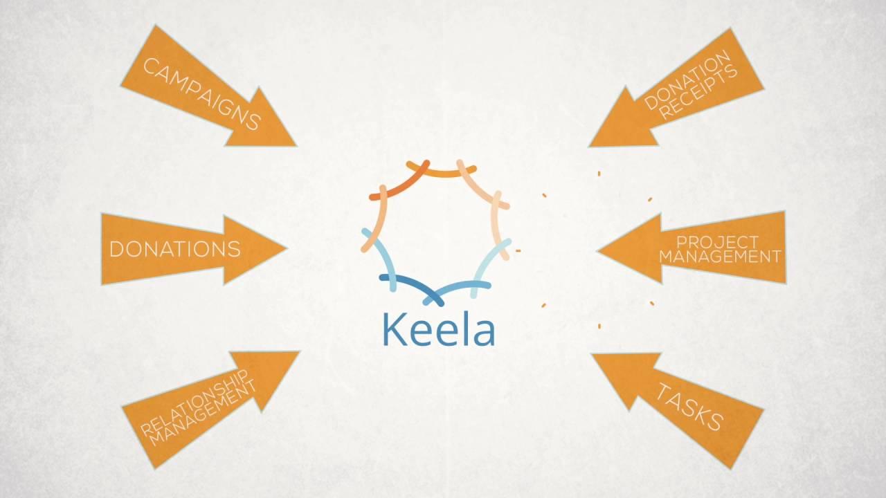 CRM for nonprofits - Keela