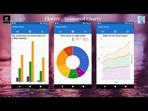 Flutter Tutorial - Flutter Animated Charts : FlutterDev