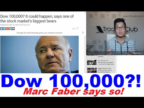 Marc Faber Says Dow Could Reach 100,000!? - Kay Kim
