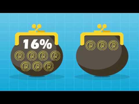 Что такое НДФЛ или что такое 13%.