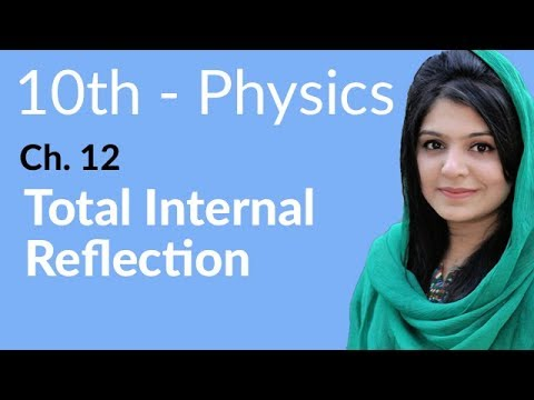 10th Class Physics Ch 12,Total Internal Reflection-10th Physics book 2 Chapter 12