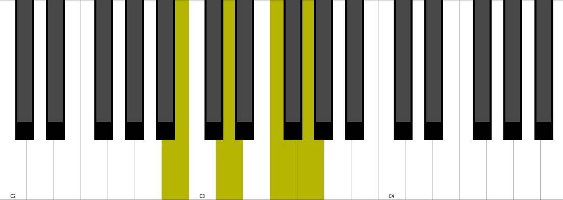 G7 Piano Chord + Inversion - YouTube