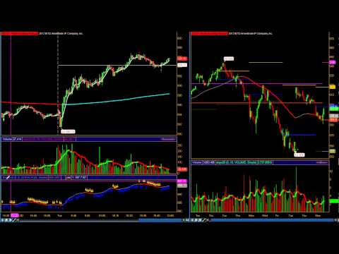 Technical analysis for dummies binary options