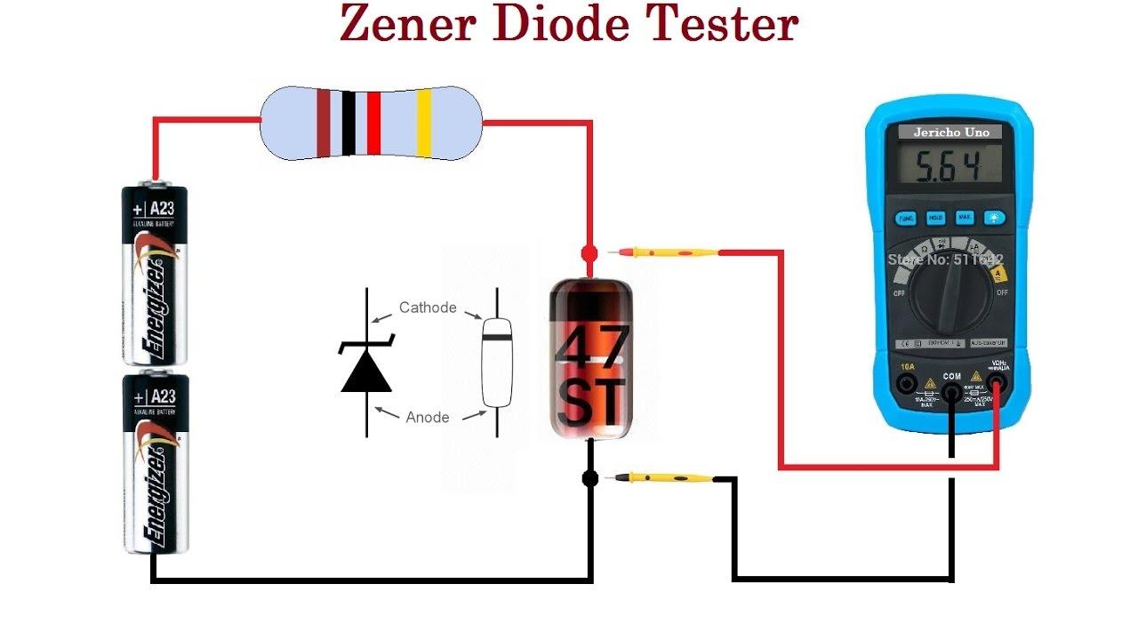 Working of zener diode
