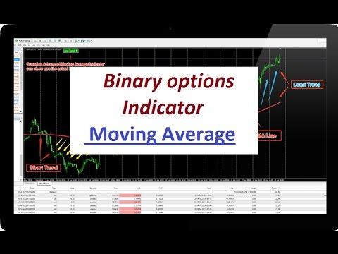 Tag : binary - Page No 12 « Start a Binary Option Broker