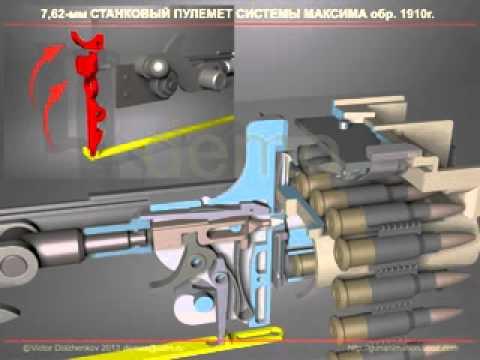 Пулемет Максим заряжание-