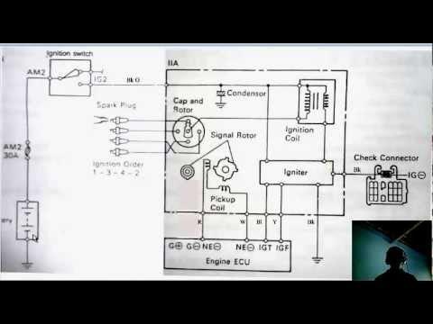 soluna ignition system ismoyo smk blora youtube rh youtube com wiring diagram ecu toyota soluna