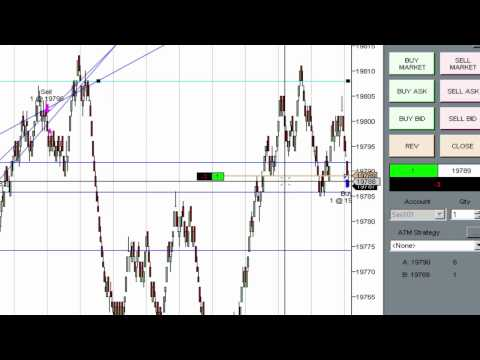 27 Aug 12 Hang Seng Futures live trading Afternoon session