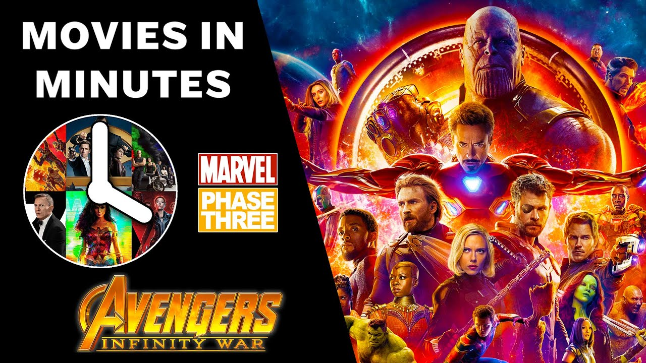 Download AVENGERS: INFINITY WAR in 4 minutes (Movie Recap)