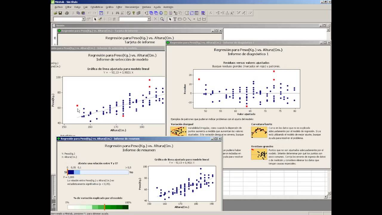 Regresión lineal con Minitab 16 Statistical Software