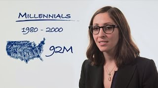 Millennials: Changing Consumer Behavior: Goldman Sachs