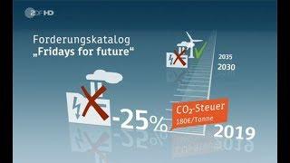 """heute journal: 'Fridays for Future"""" veröffentlichen Forderungen!"""