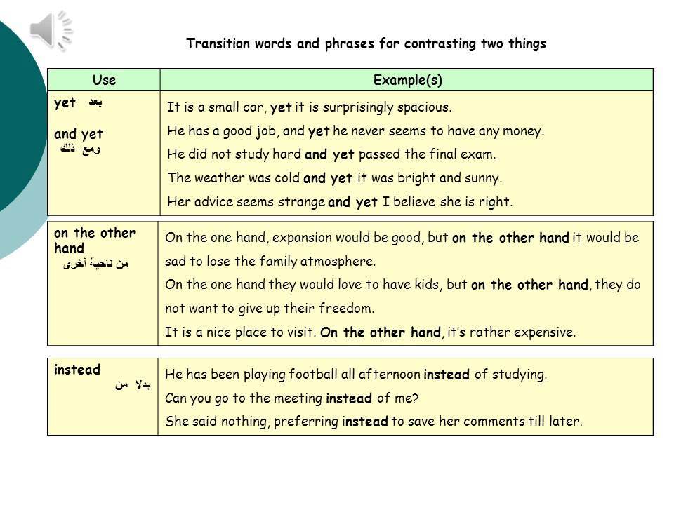 basic english essay skills paragraph transitions & connections Transitions & connectives words and phrases that connect and make logical transitions between sentences, paragraphs, and sections of a paper generally do so in at least eight different ways: 1 to support, add or continue: 2 to compare and contrast: also just as in the same manner unlike in spite of.