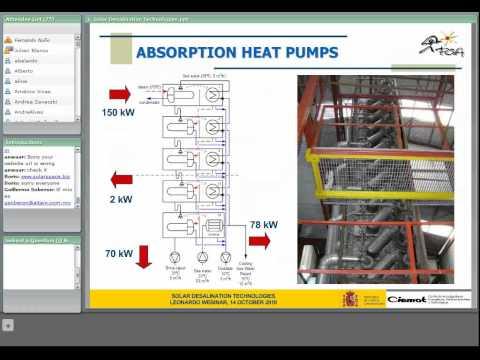 2nd CSP Training series : solar desalination (1/2)